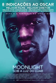 Resenha Moonlight: Sob a Luz do Luar