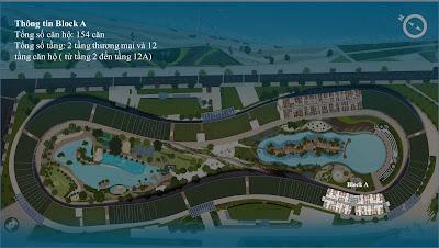 Mặt bằng của dự án River City