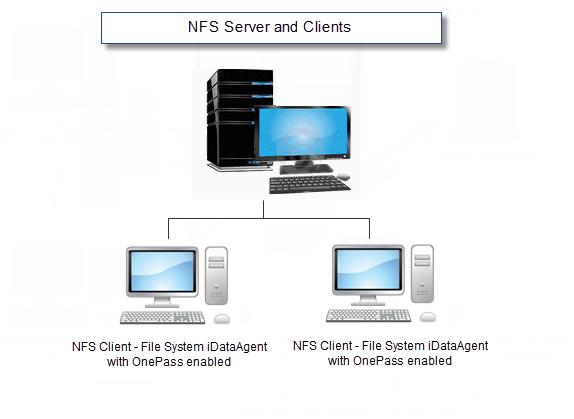 Sysstec Information Technology : NFS Client Configuration in