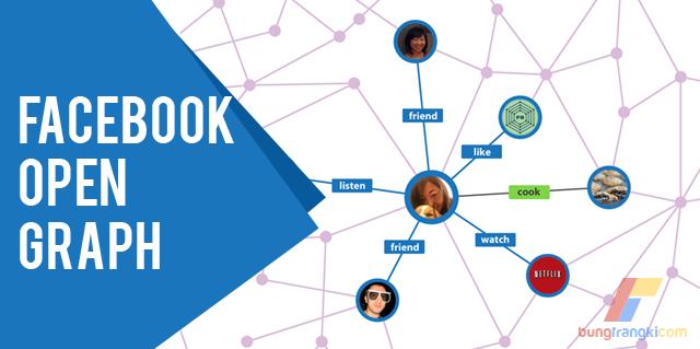 Cara Memasang Meta Tag Facebook Open Graph Di Blogger
