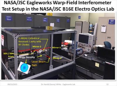 NASA Tak Sengaja Temukan Kecepatan Warp