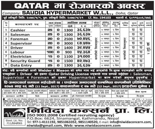 Jobs in Qatar for Nepali, Salary Rs 84,547
