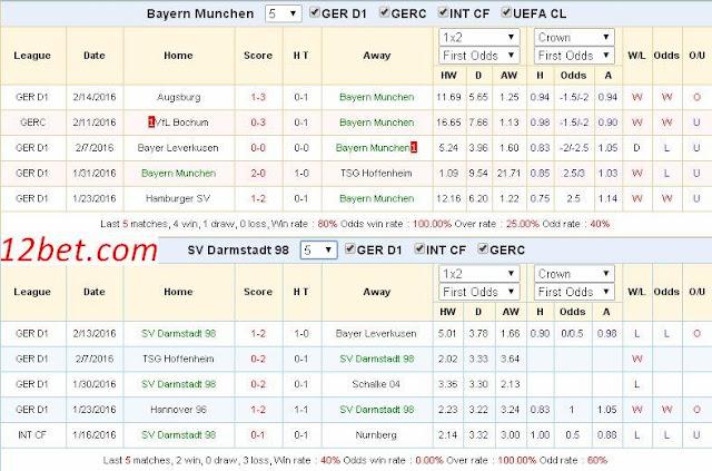 [Image: Bayern%2BMunich3.jpg]