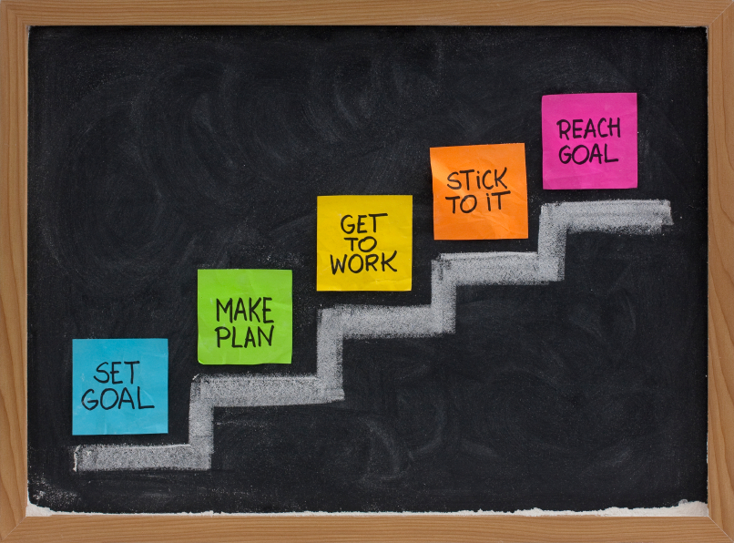 Want a successful year? Create strong career goals ...