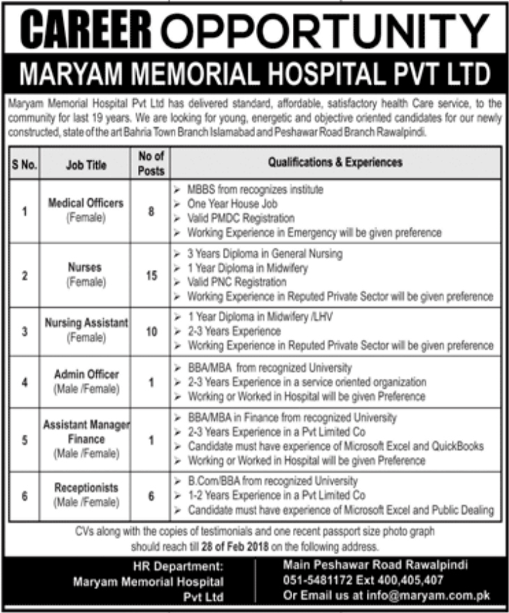 Job Maryam Memorial Hospital Pvt Ltd 2018