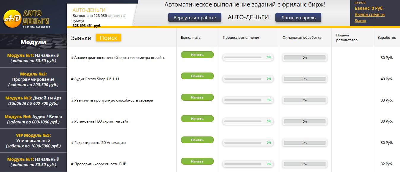 credo-sistem.ru Отзывы о сайте