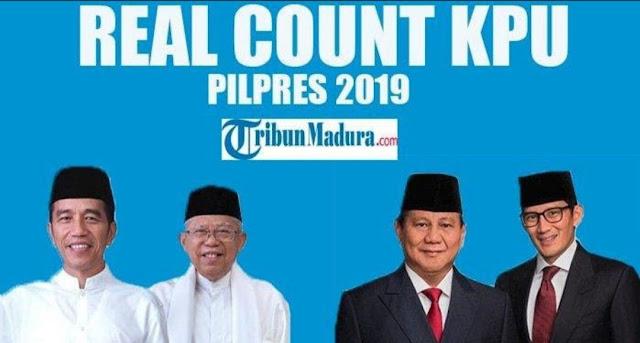 Hasil Sementara REAL COUNT KPU Pilpres 2019 Jokowi Vs Prabowo, Selisih Perolehan Suara Tembus 16,06%