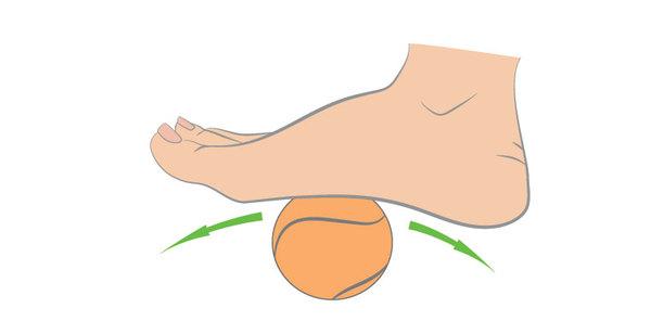 Resultado de imagen de ejercicio pie pelota