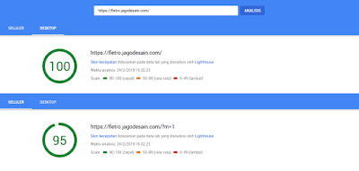 PageSpeed Fast Loading