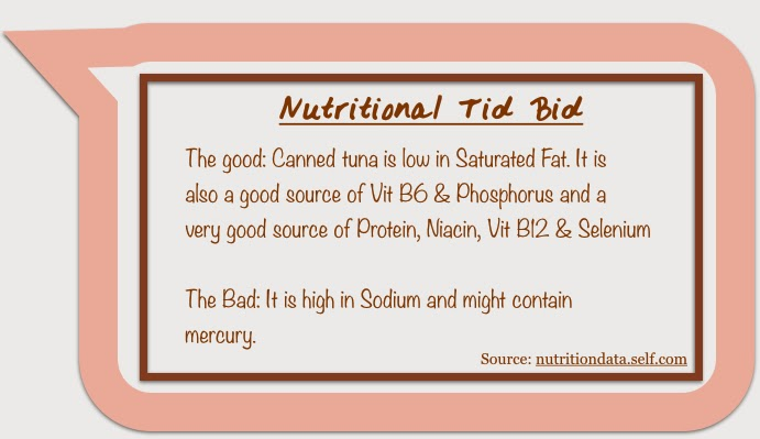 Typically it's recommended by most healthy food websites to purchase tuna canned with water but to this recipe I am sharing below I have used tuna canned in ...