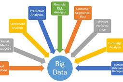 Contoh dan Tujuan Big Data dari Berbagai Bidang dan Bisnis