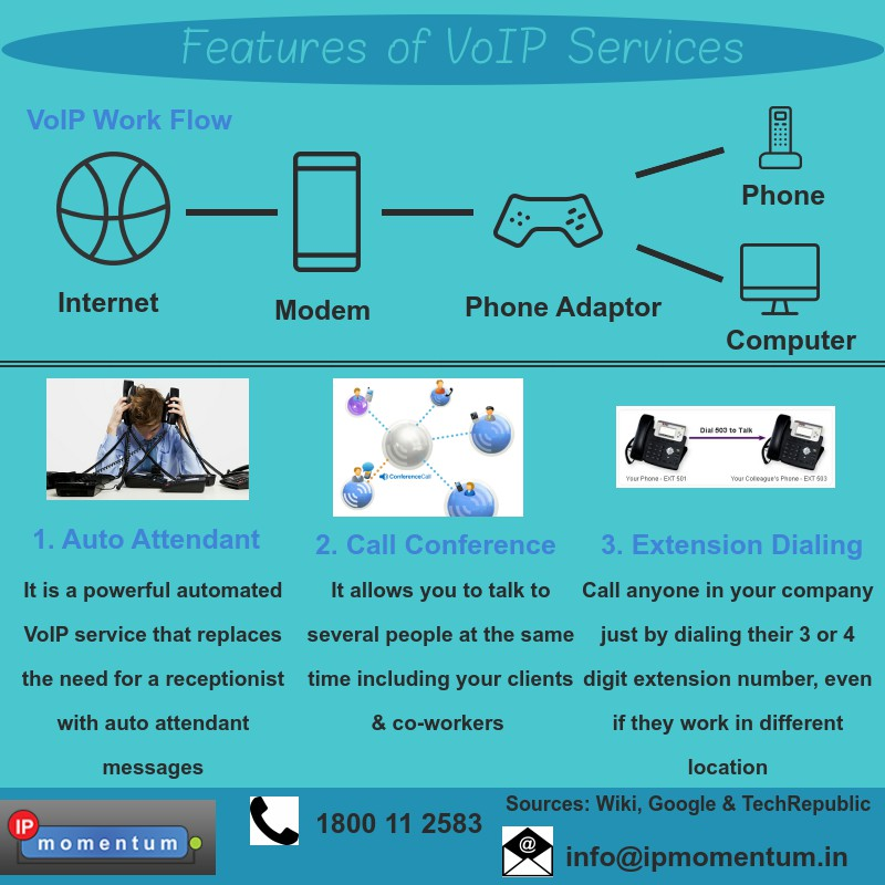 VoIP Services: 5 Reasons for switching your phone system to
