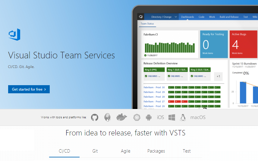 VSTS - Visual Studio Team System – VSTS vs TFS - Angular