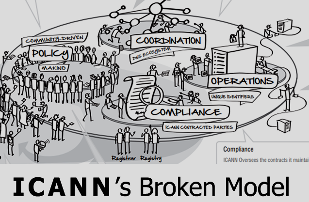 ICANN's Broken Model