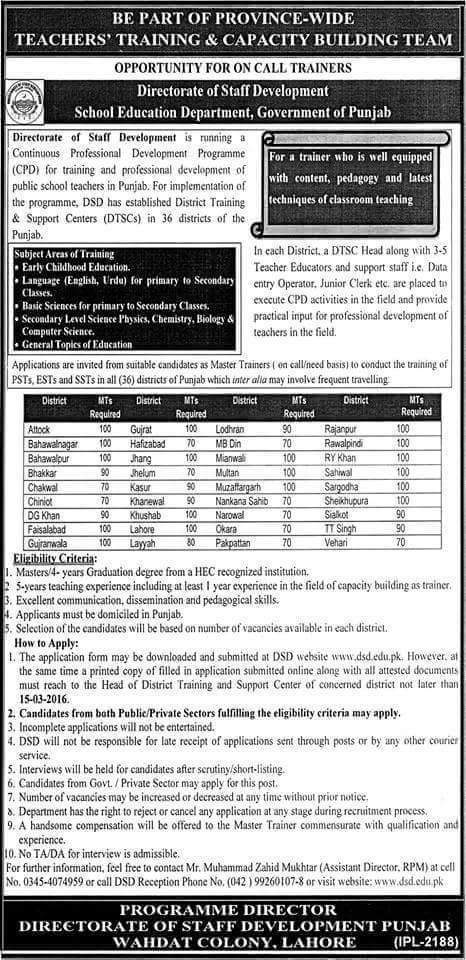 Master Trainers Jobs in School Education Department Punjab