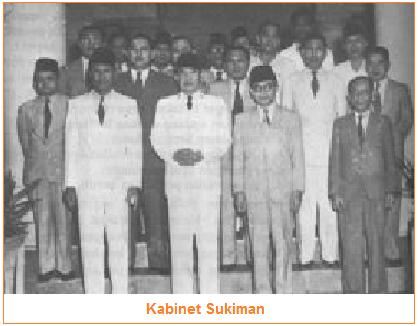 Kabinet Sukiman (April 1951- Februari 1952)