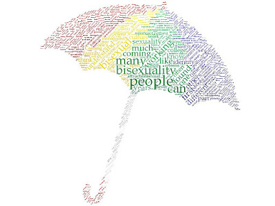 Word cloud of this blog post in the shape of an umbrella.