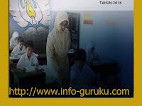 [info Guru] Download Panduan Juklak PTK Puslintjak 2016.pdf