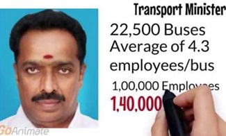 Tamil Nadu Bankruptcy – Shocking Truth
