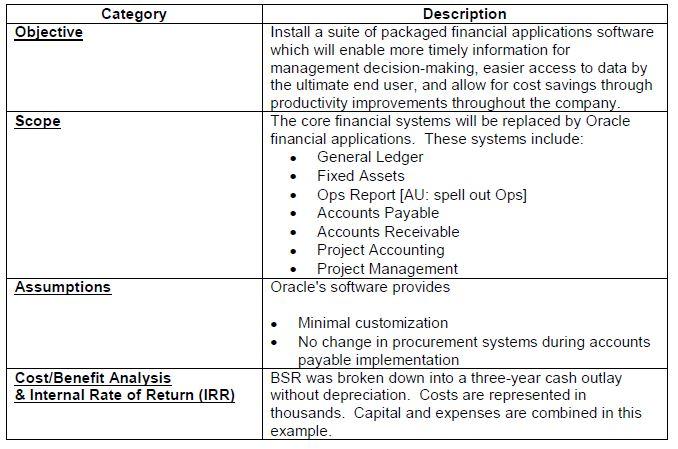 Contoh Wbs Proyek Sistem Informasi Sekolah - Contoh 0917