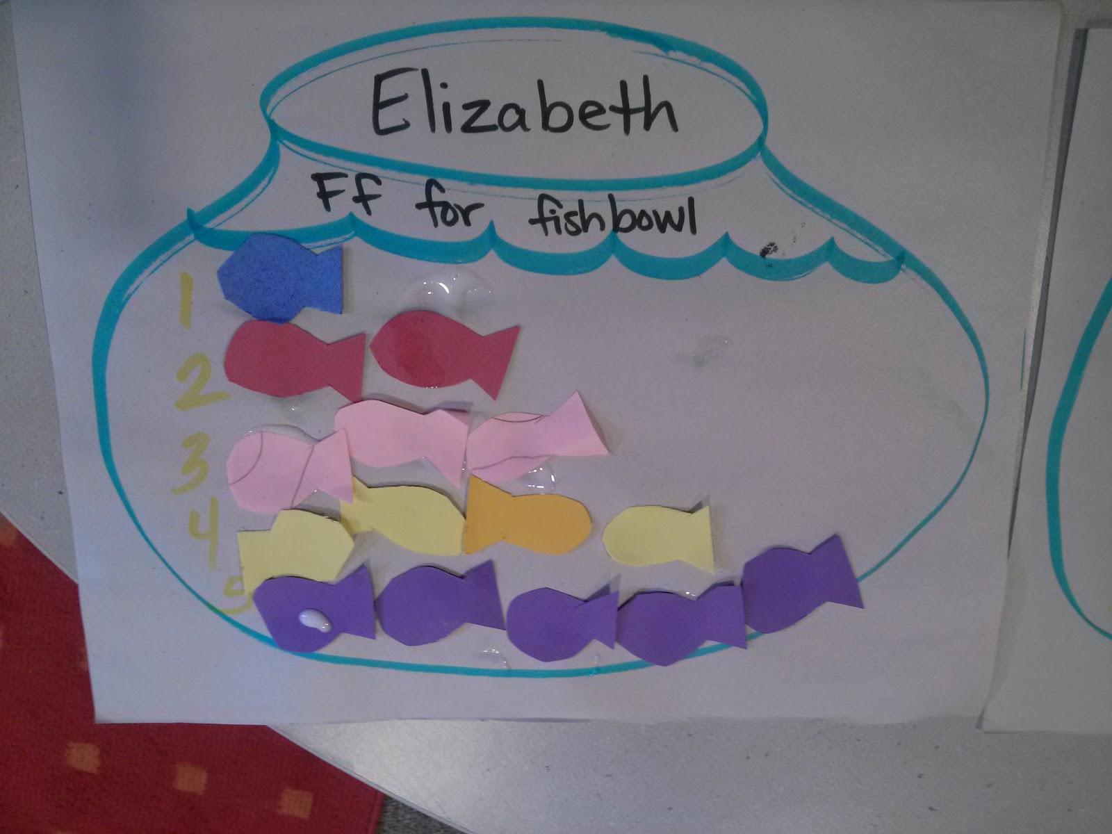 Preschool Fun Letter F Preschool Crafts