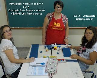 E.J.A Educação Para Jovens e Adultos