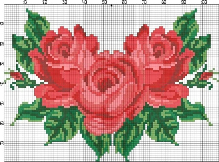 Блог Дзями Галини  Легкі схеми для вишивки хрестиком по клітинках 043e56d023244