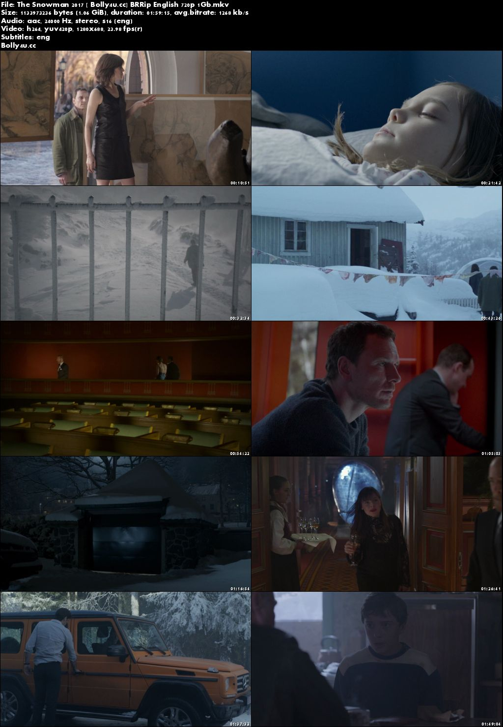 The Snowman 2017 BRRip 1Gb English 720p ESub Download