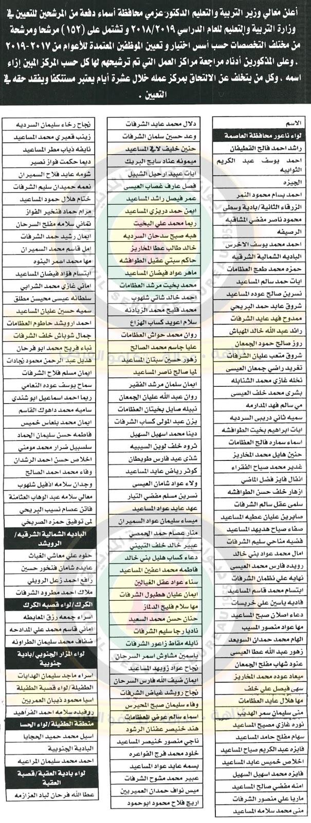 اسماء-تعيينات-وزارة-التربية-والتعليم
