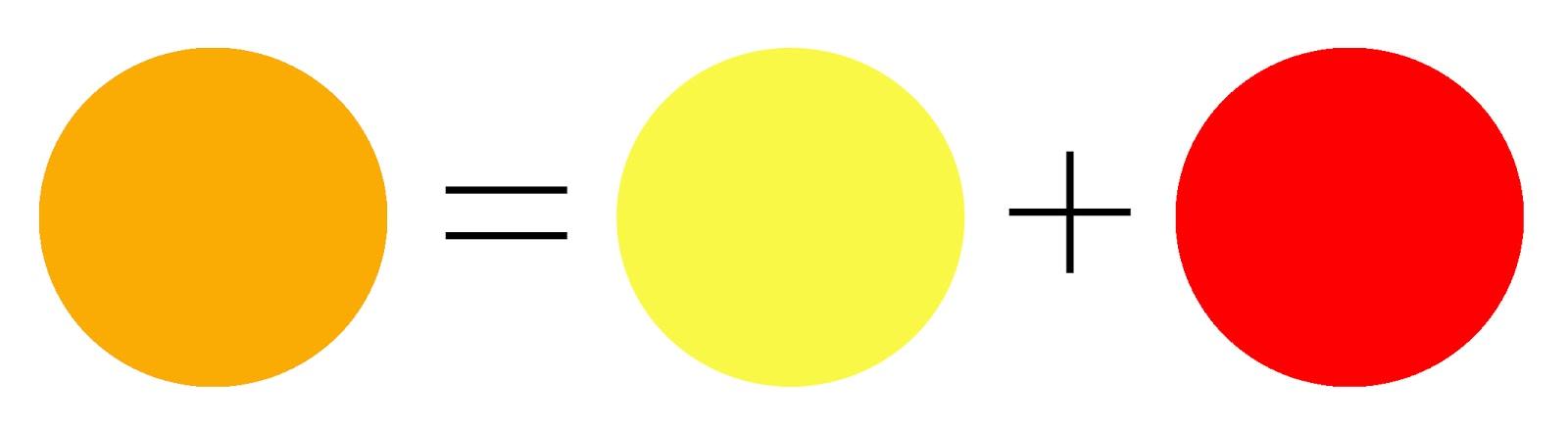 Manualidades mezcla de colores - Amarillo naranja ...