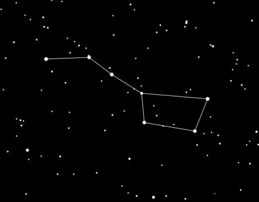 My Writings: Saptarshi Mondal (seven star cluster)