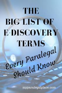 e-discovery terms