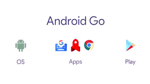 Android Go OS For Smartphones With 1GB & 512MB
