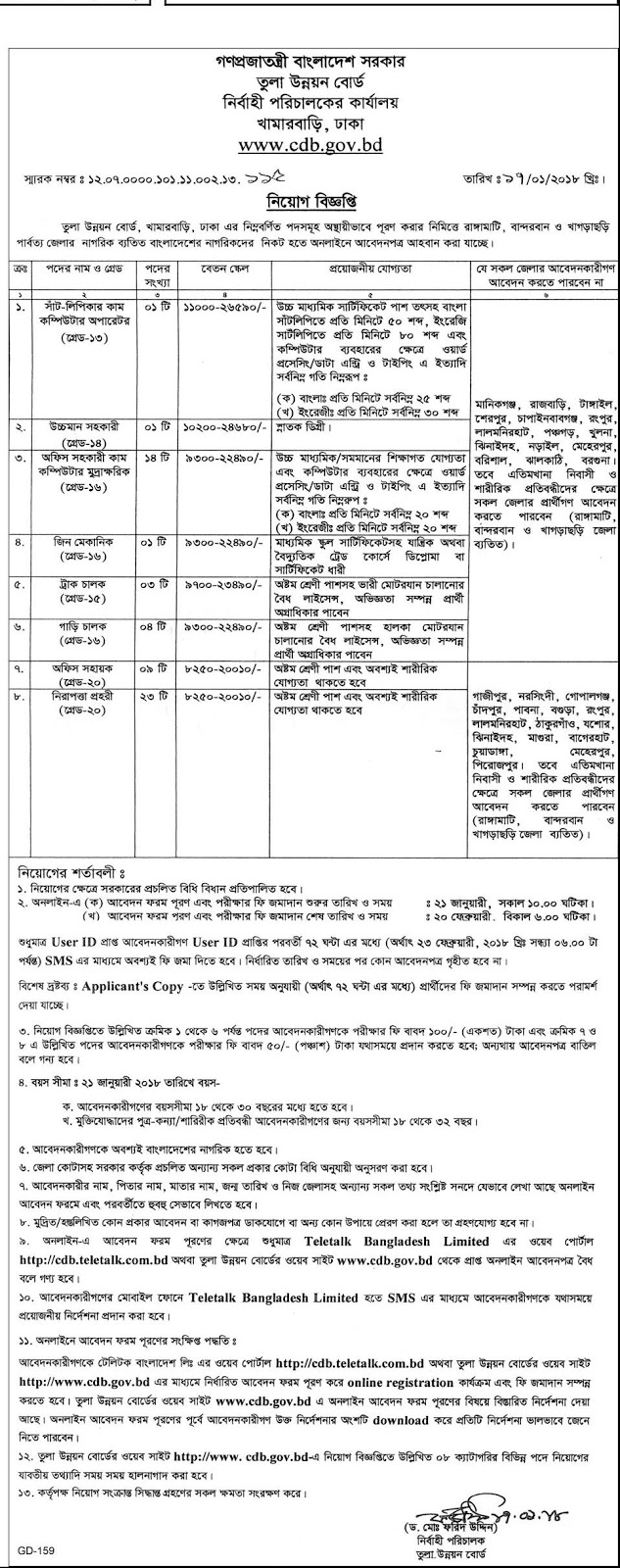 CDB - Cotton Development Board Limited Job Circular 2018