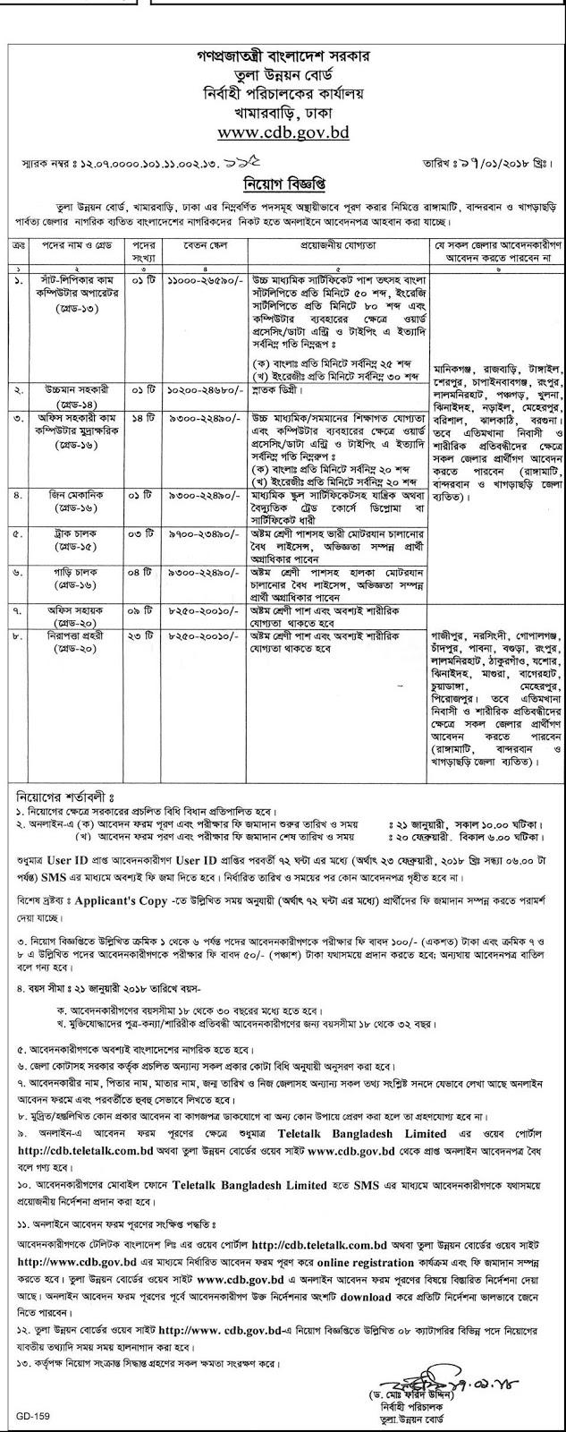 CDB - Cotton Development Board Limited Job Circular 2018