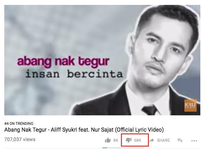 "Lagu ""Abang Nak Tegur"" Aliff Syukri Dapat Respon Negatif, Netizen Salahkan Nur Sajat"