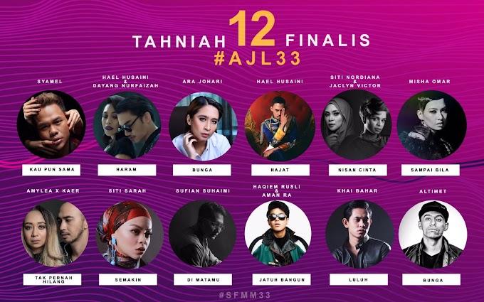 Keputusan Anugerah Juara Lagu 33