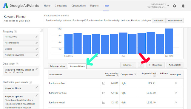 using google analytics to get keywords wonderful ideas