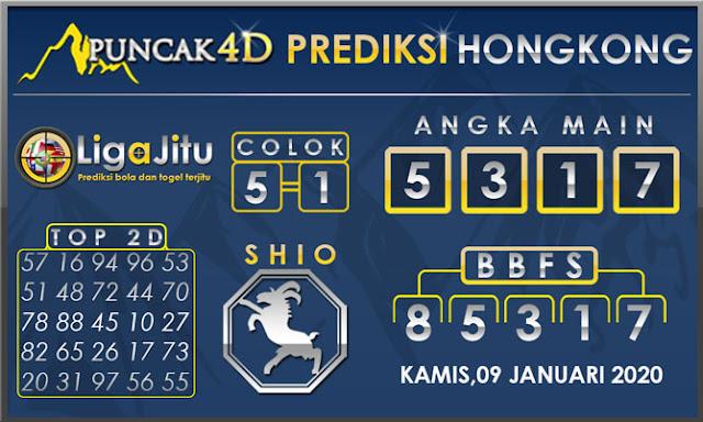 PREDIKSI TOGEL HONGKONG PUNCAK4D 09 JANUARI 2020