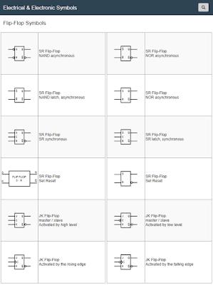 Digital Electronics Symbols / Flip-Flop Symbols