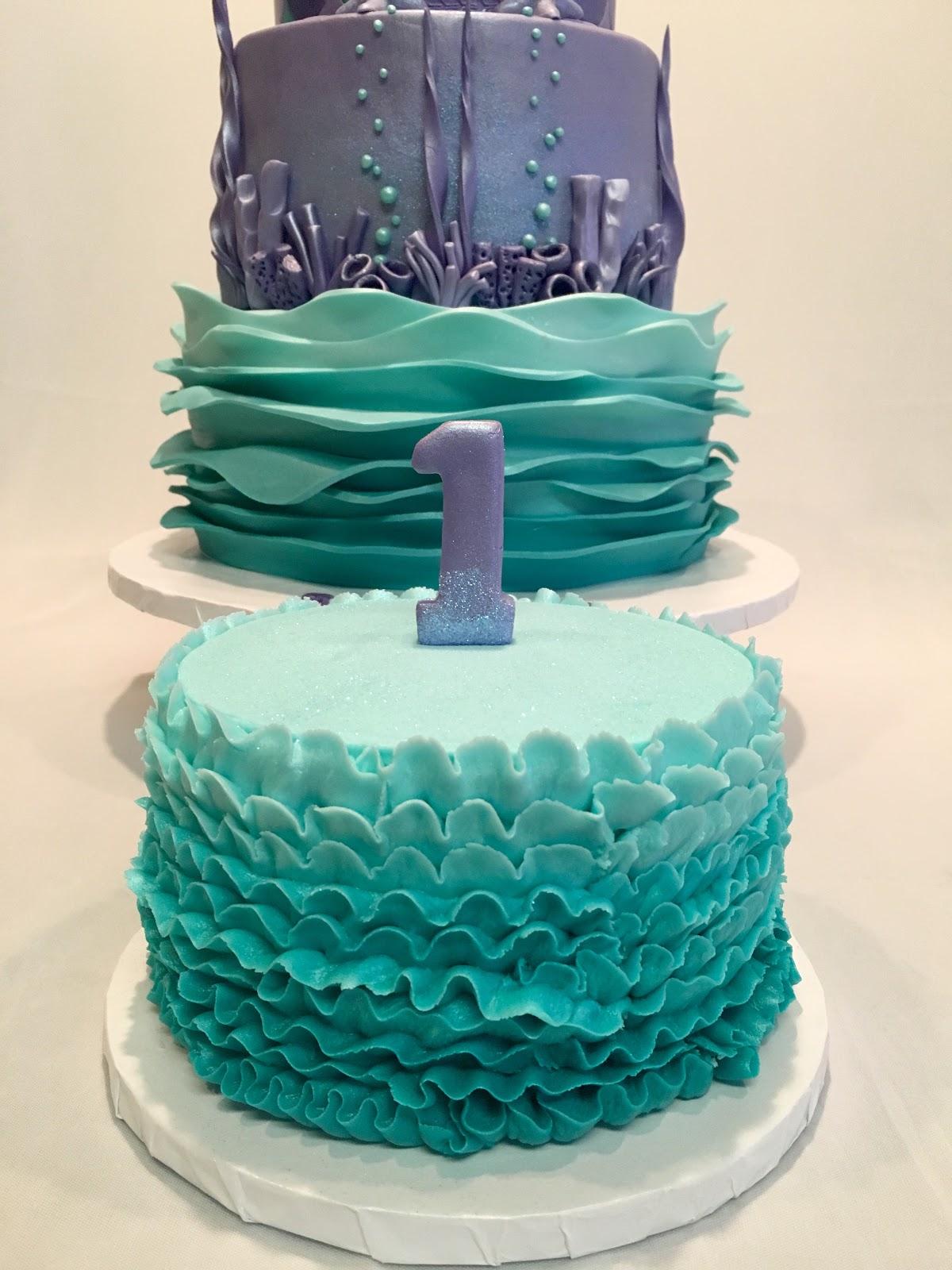 MyMoniCakes: Under the Sea Little Mermaid Theme cake with