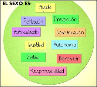 El sexo y la salud