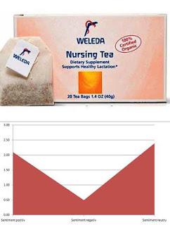 pareri forum ceai stimularea lactatiei weleda
