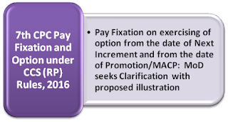 7cpc+pay+fixation+clarification