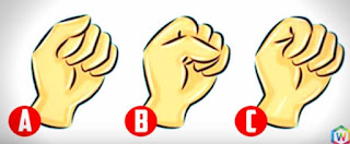 clench your fist psychology personality test