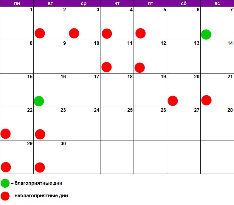 Лунный календарь химической завивки апрель 2019