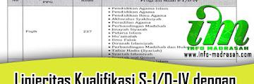 Linieritas Kualifikasi S-1/D-IV dengan Program Studi PPG dalam Jabatan