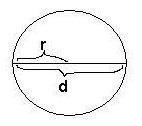 RPP Matematika Kelas 2 Semester 2 Materi Mengenal Sudut-sudut Bangun Datar