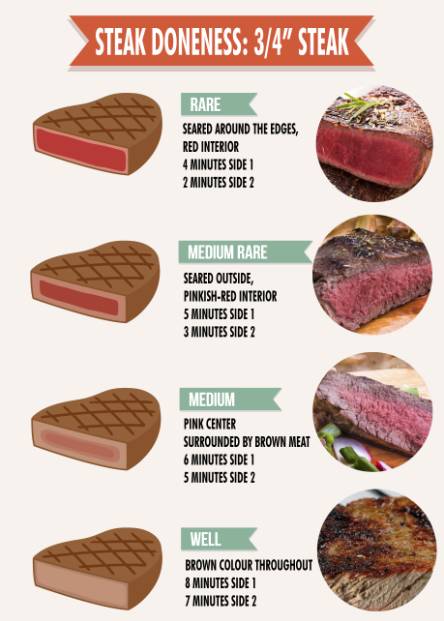 Cara Membuat Steak Daging Sapi Ala Restoran : membuat, steak, daging, restoran, BAGAIMANA, MEMBUAT, STEAK, RESTO, BINTANG, INTIP, RESEP, RAHASIANYA, MANTAN