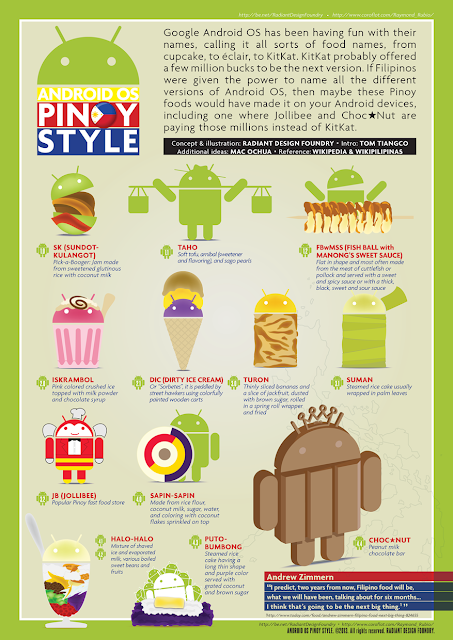 Technology, OS, Android, Android Pinoy version, Philippines, Android KitKat, Google Android OS, Android version